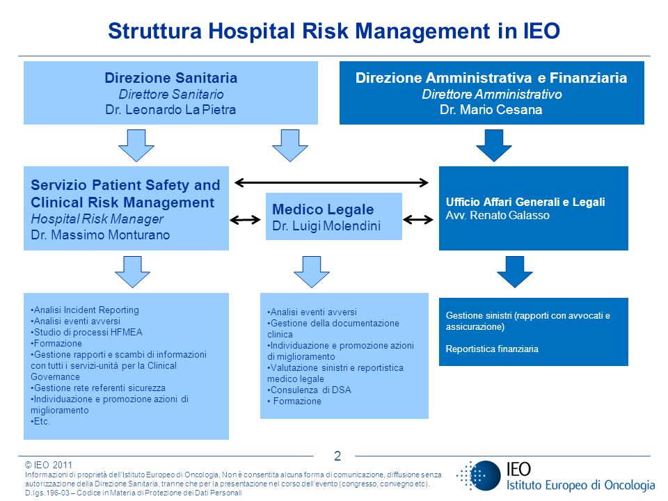 Struttura Hospital Risk Management in IEO