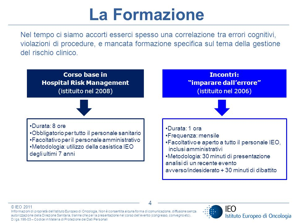 Hospital Risk Management imparare dall'errore