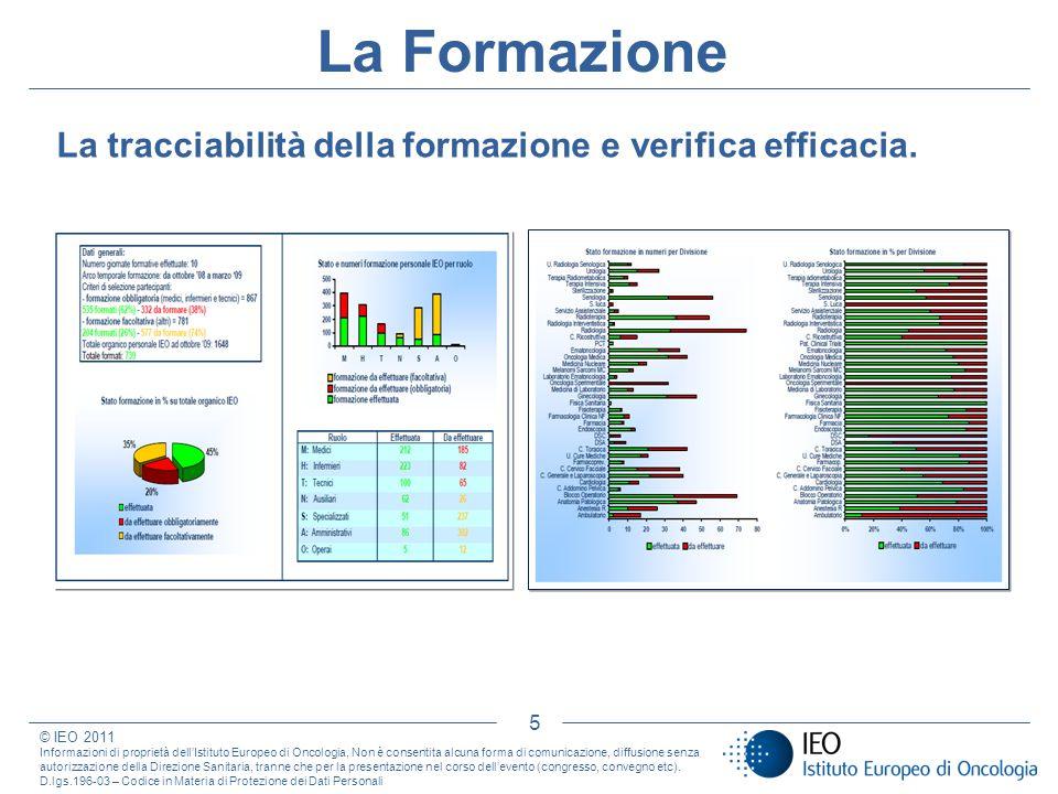 La Formazione La tracciabilità della formazione e verifica efficacia.