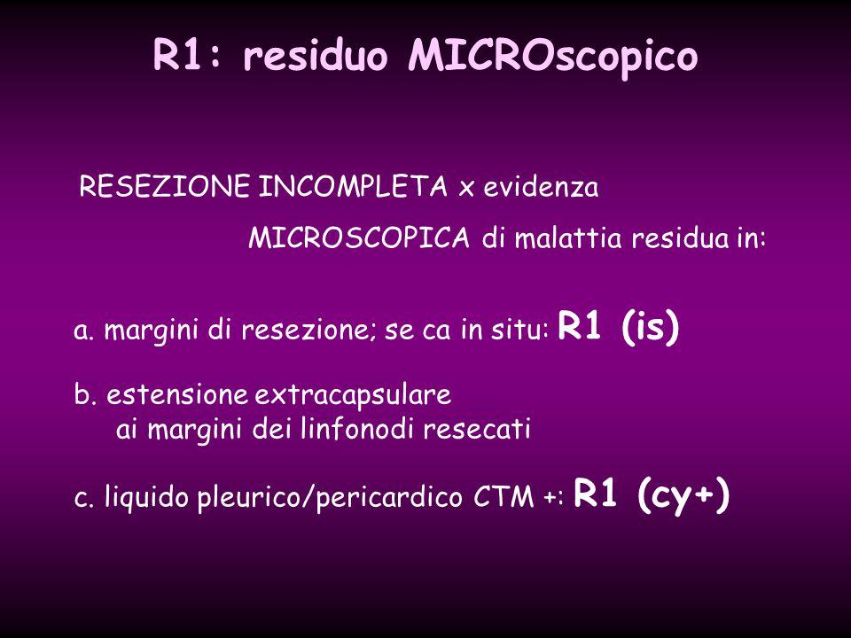 R1: residuo MICROscopico