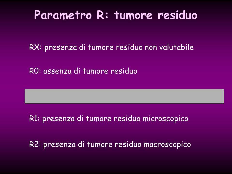 Parametro R: tumore residuo