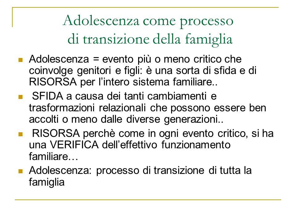 Adolescenza come processo di transizione della famiglia
