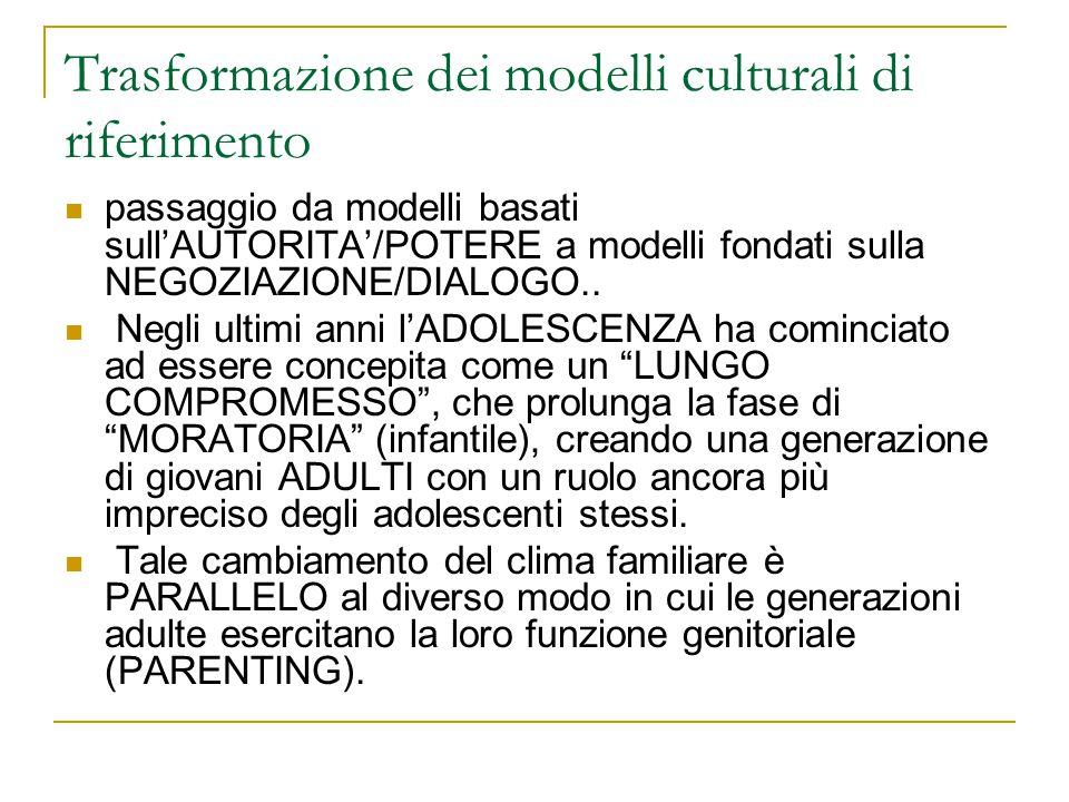 Trasformazione dei modelli culturali di riferimento