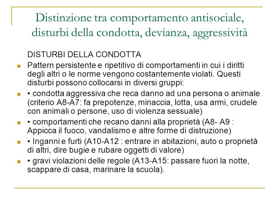 Distinzione tra comportamento antisociale, disturbi della condotta, devianza, aggressività