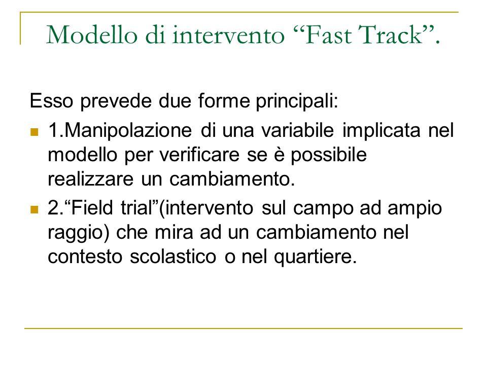 Modello di intervento Fast Track .