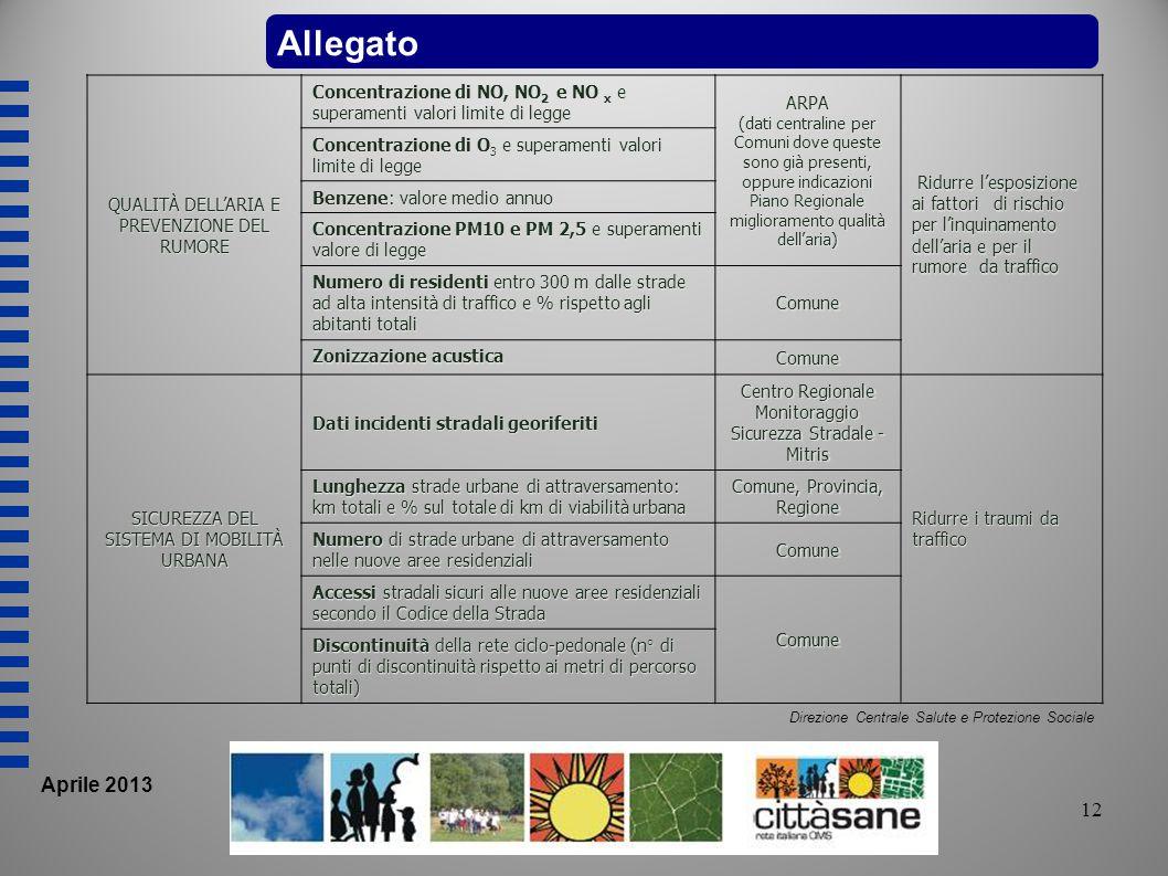 Allegato Aprile 2013 QUALITÀ DELL'ARIA E PREVENZIONE DEL RUMORE