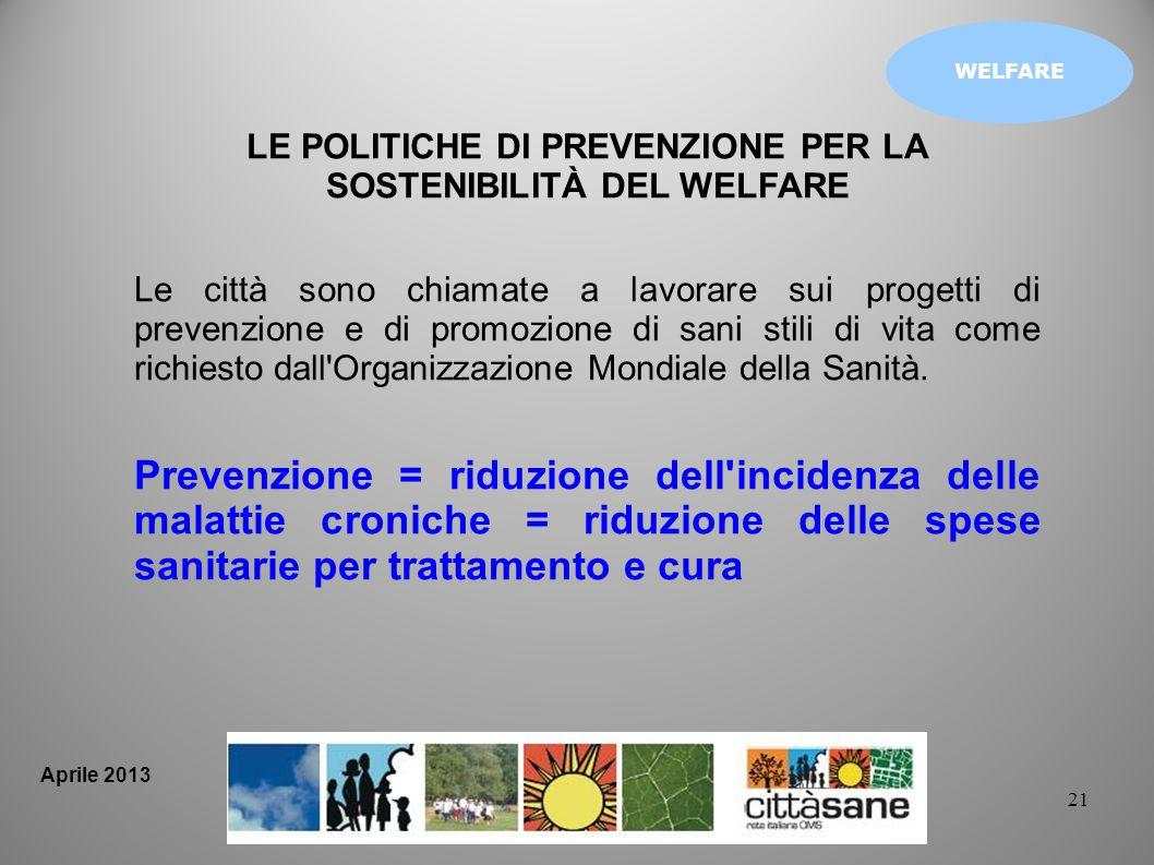 Le politiche di prevenzione per la sostenibilità del Welfare