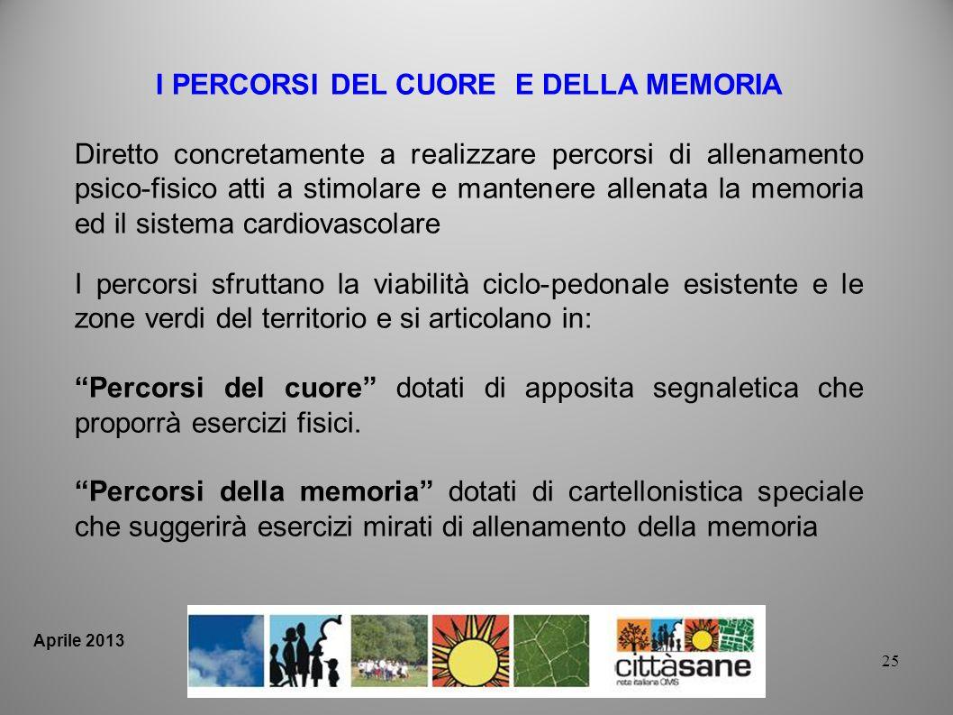 I PERCORSI DEL CUORE E DELLA MEMORIA