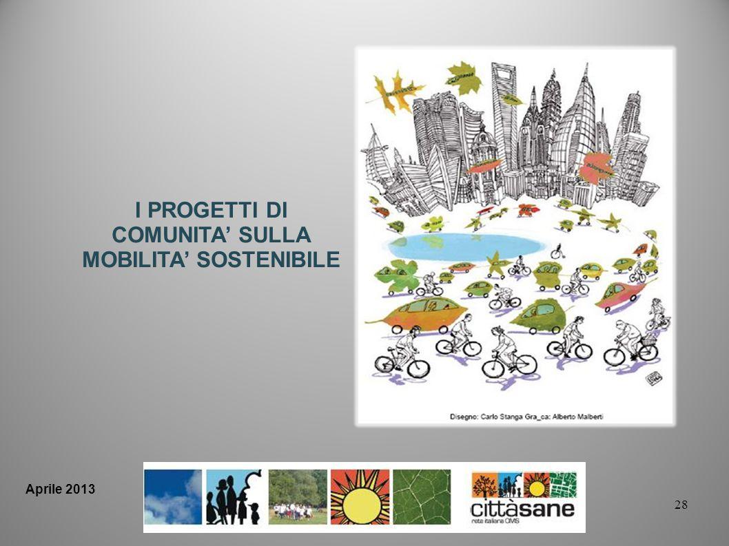 I PROGETTI DI COMUNITA' SULLA MOBILITA' SOSTENIBILE