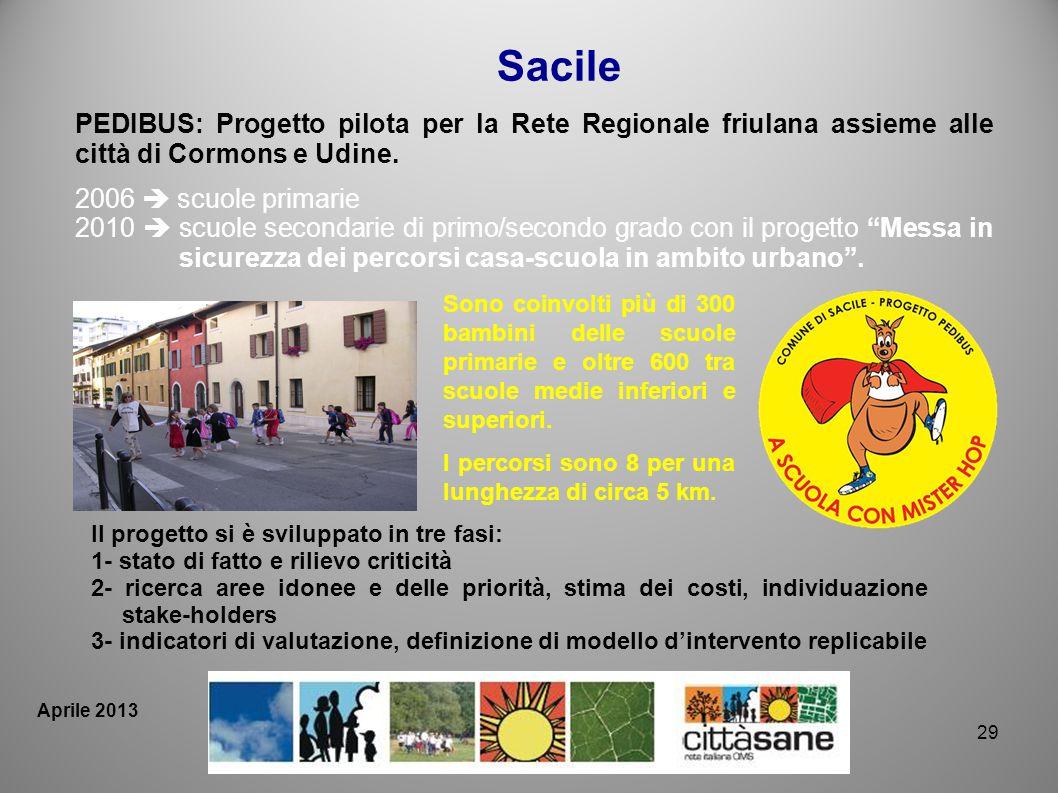 Sacile PEDIBUS: Progetto pilota per la Rete Regionale friulana assieme alle città di Cormons e Udine.