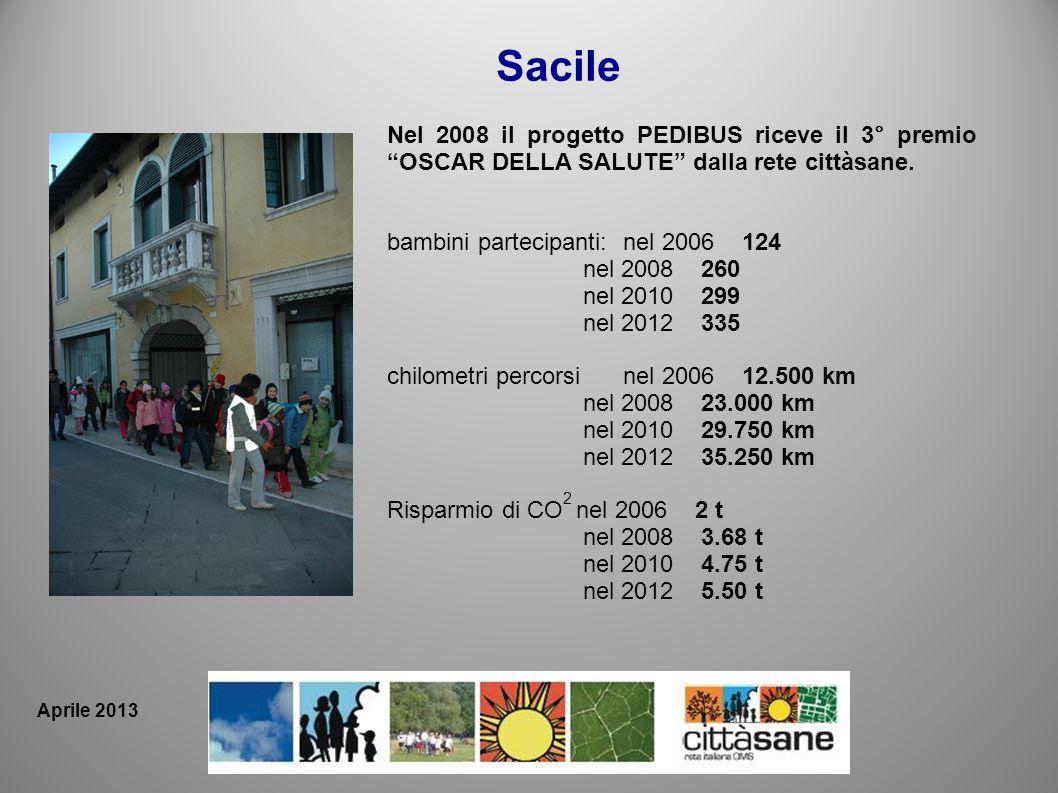 Sacile Nel 2008 il progetto PEDIBUS riceve il 3° premio OSCAR DELLA SALUTE dalla rete cittàsane. bambini partecipanti: nel 2006 124.