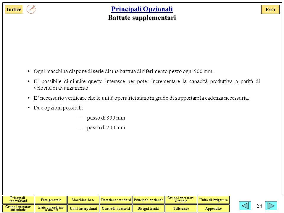 Principali Opzionali Battute supplementari