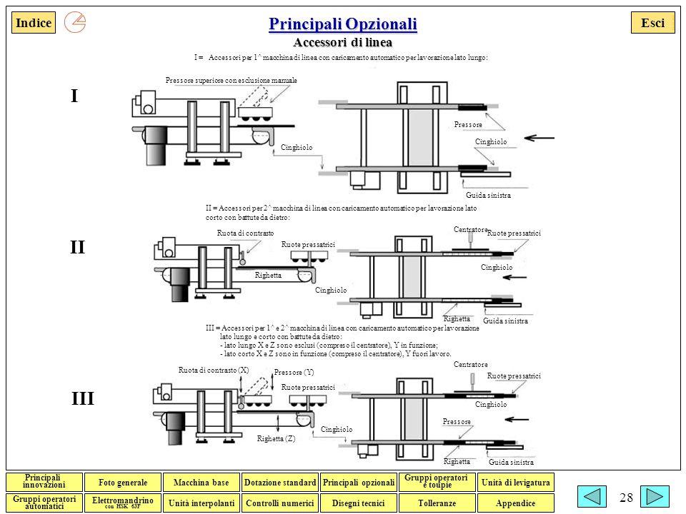 Principali Opzionali Accessori di linea