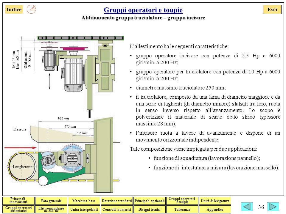 Gruppi operatori e toupie Abbinamento gruppo truciolatore – gruppo incisore