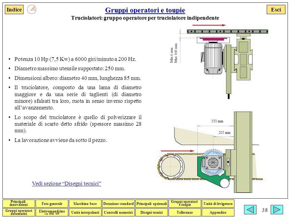 Gruppi operatori e toupie Truciolatori: gruppo operatore per truciolatore indipendente