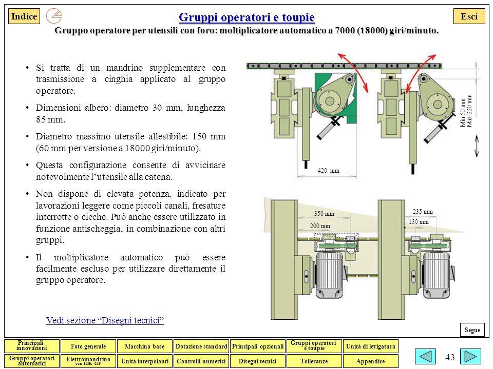 Gruppi operatori e toupie Gruppo operatore per utensili con foro: moltiplicatore automatico a 7000 (18000) giri/minuto.