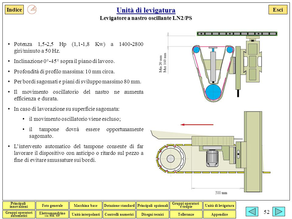 Unità di levigatura Levigatore a nastro oscillante LN2/PS