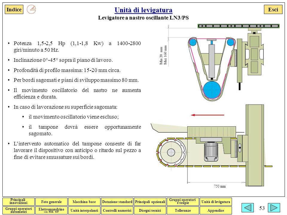 Unità di levigatura Levigatore a nastro oscillante LN3/PS