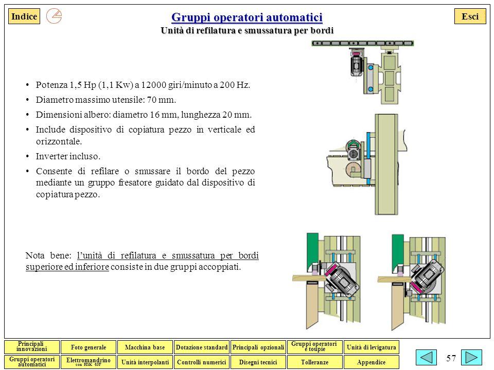 Gruppi operatori automatici Unità di refilatura e smussatura per bordi