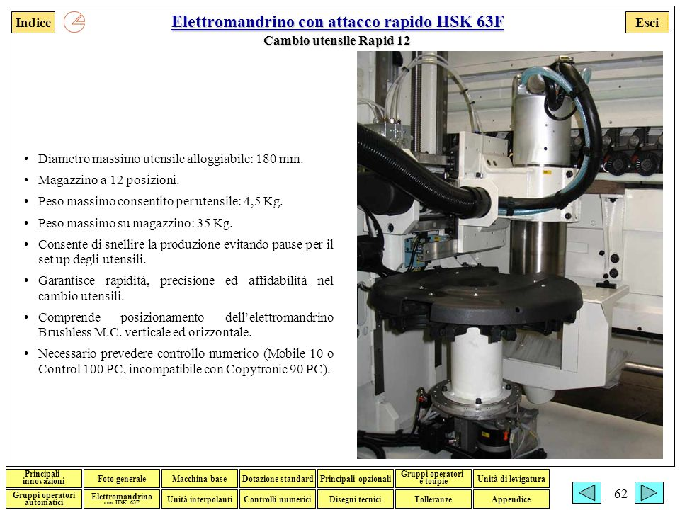 Elettromandrino con attacco rapido HSK 63F Cambio utensile Rapid 12