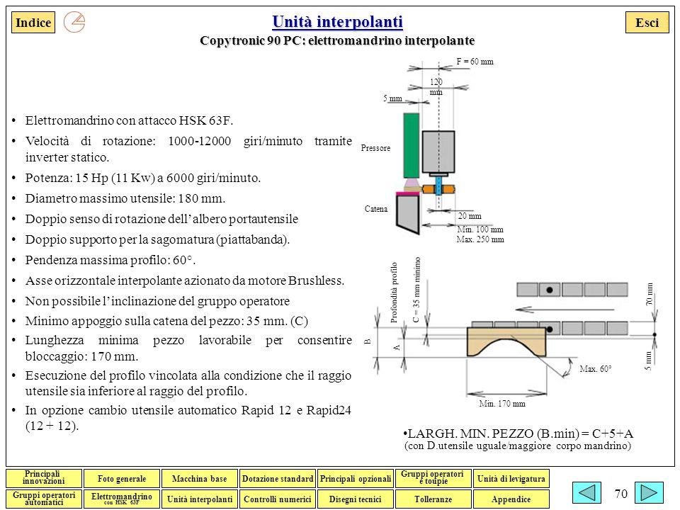Unità interpolanti Copytronic 90 PC: elettromandrino interpolante