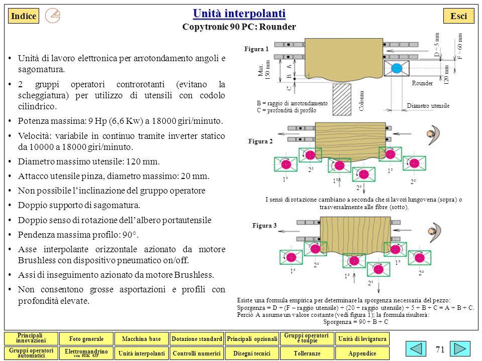 Unità interpolanti Copytronic 90 PC: Rounder
