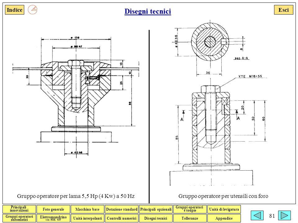 Disegni tecnici Gruppo operatore per lama 5,5 Hp (4 Kw) a 50 Hz