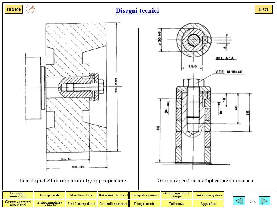 Disegni tecnici Utensile pialletta da applicare al gruppo operatore