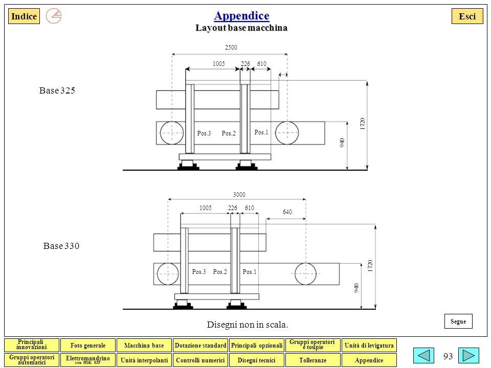 Appendice Layout base macchina Base 325 Base 330 Disegni non in scala.