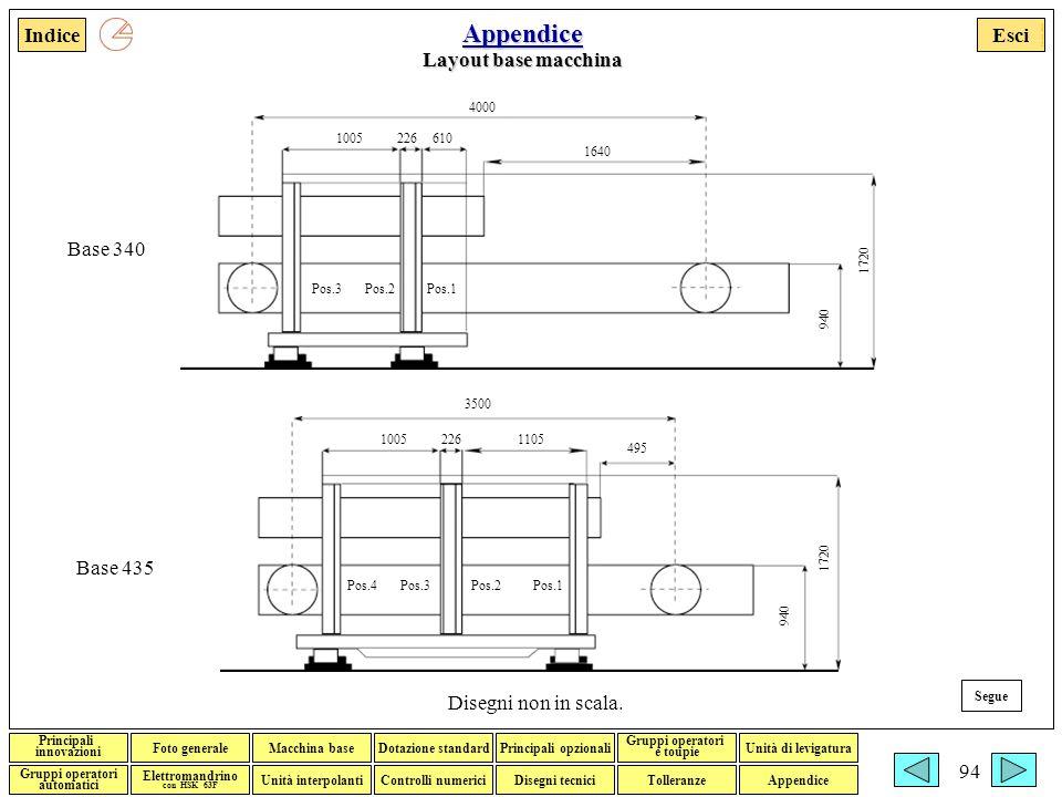 Appendice Layout base macchina Base 340 Base 435 Disegni non in scala.