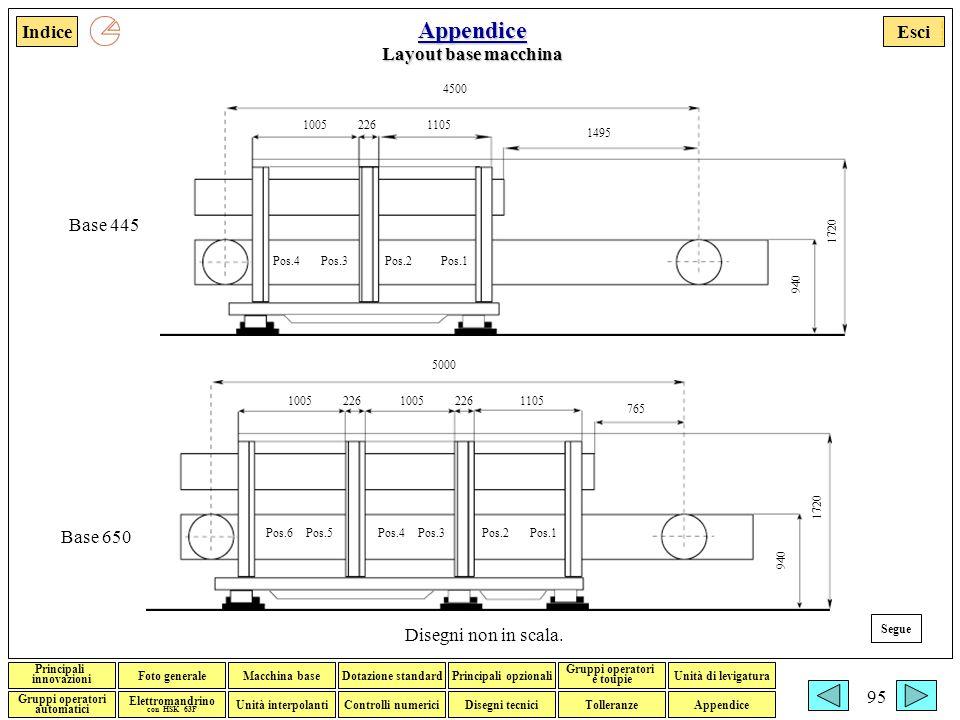 Appendice Layout base macchina Base 445 Base 650 Disegni non in scala.