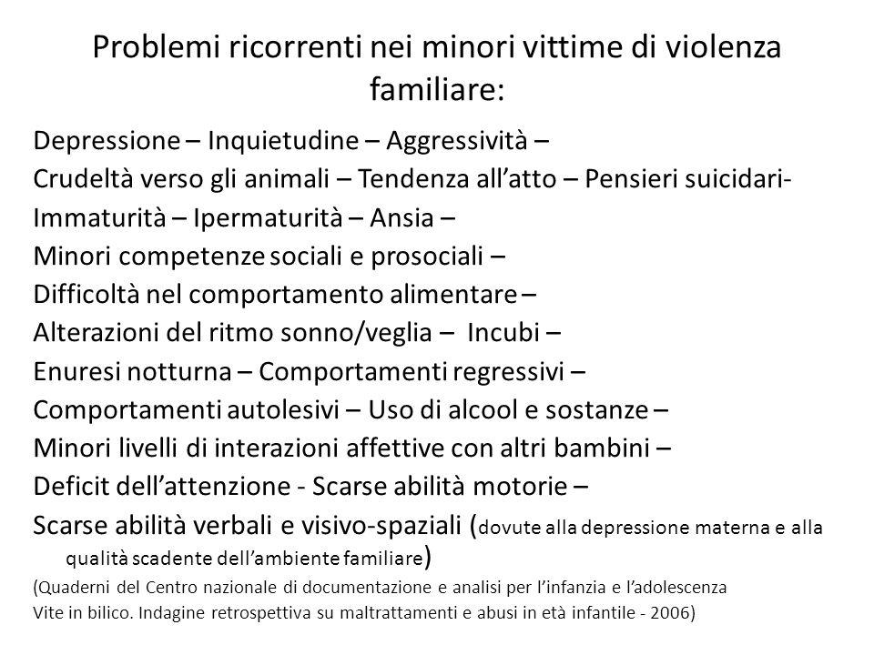 Problemi ricorrenti nei minori vittime di violenza familiare: