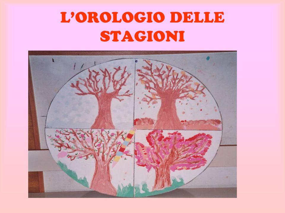 L'OROLOGIO DELLE STAGIONI