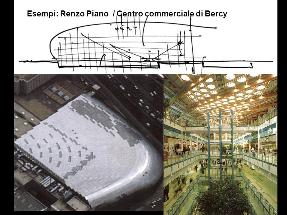 Esempi: Renzo Piano / Centro commerciale di Bercy