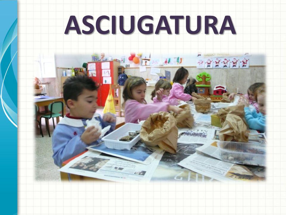 ASCIUGATURA