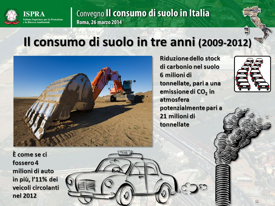 Il consumo di suolo in tre anni (2009-2012)