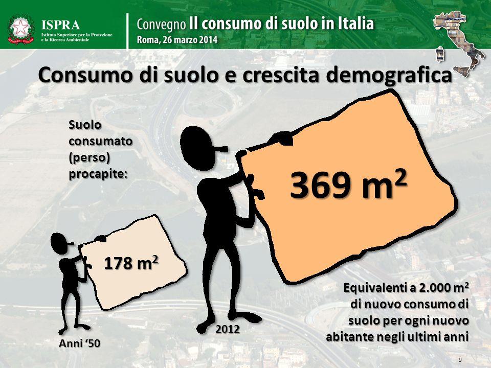 Consumo di suolo e crescita demografica