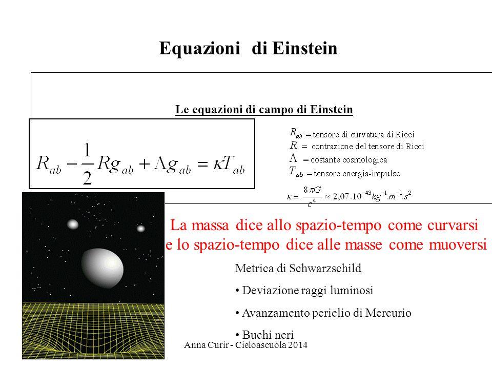 Le equazioni di campo di Einstein