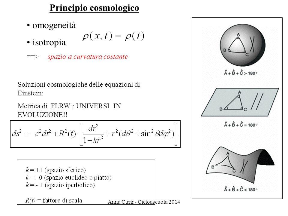 Principio cosmologico • omogeneità • isotropia