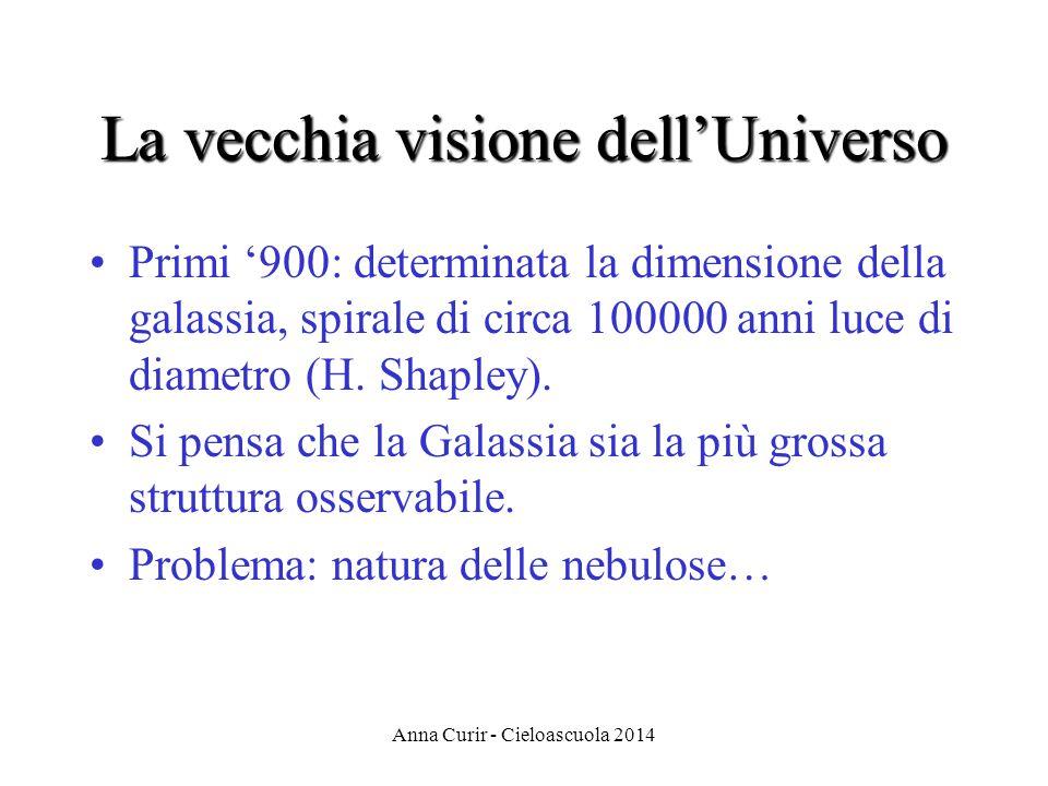 La vecchia visione dell'Universo