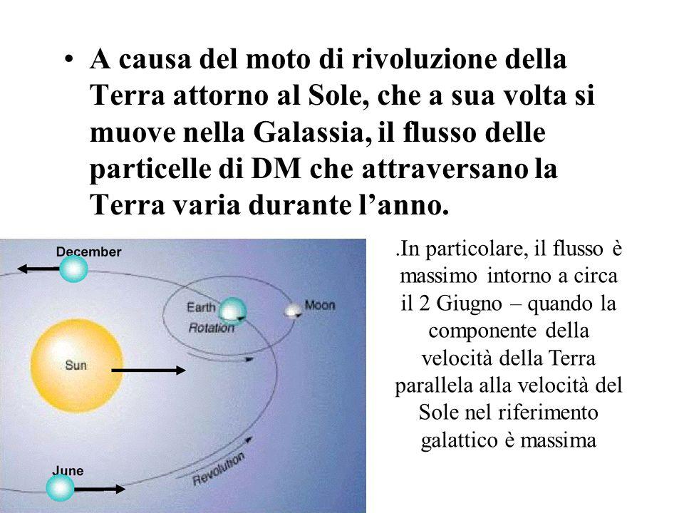 A causa del moto di rivoluzione della Terra attorno al Sole, che a sua volta si muove nella Galassia, il flusso delle particelle di DM che attraversano la Terra varia durante l'anno.