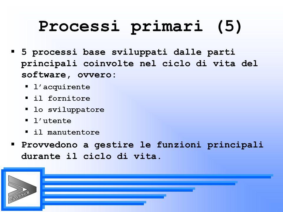Processi primari (5) 5 processi base sviluppati dalle parti principali coinvolte nel ciclo di vita del software, ovvero: