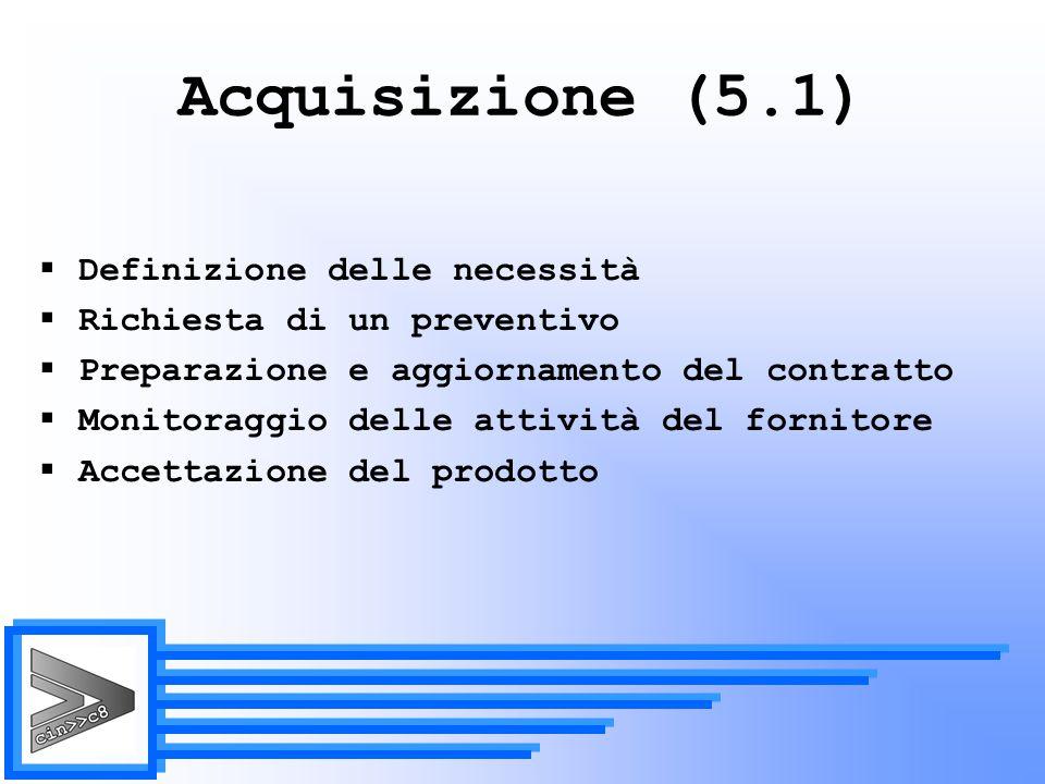 Acquisizione (5.1) Definizione delle necessità