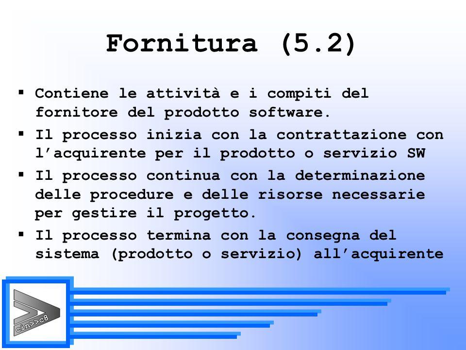 Fornitura (5.2) Contiene le attività e i compiti del fornitore del prodotto software.