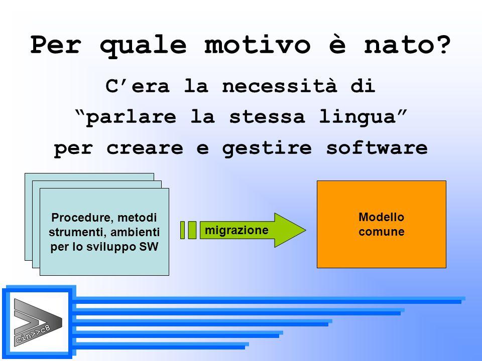 parlare la stessa lingua per creare e gestire software