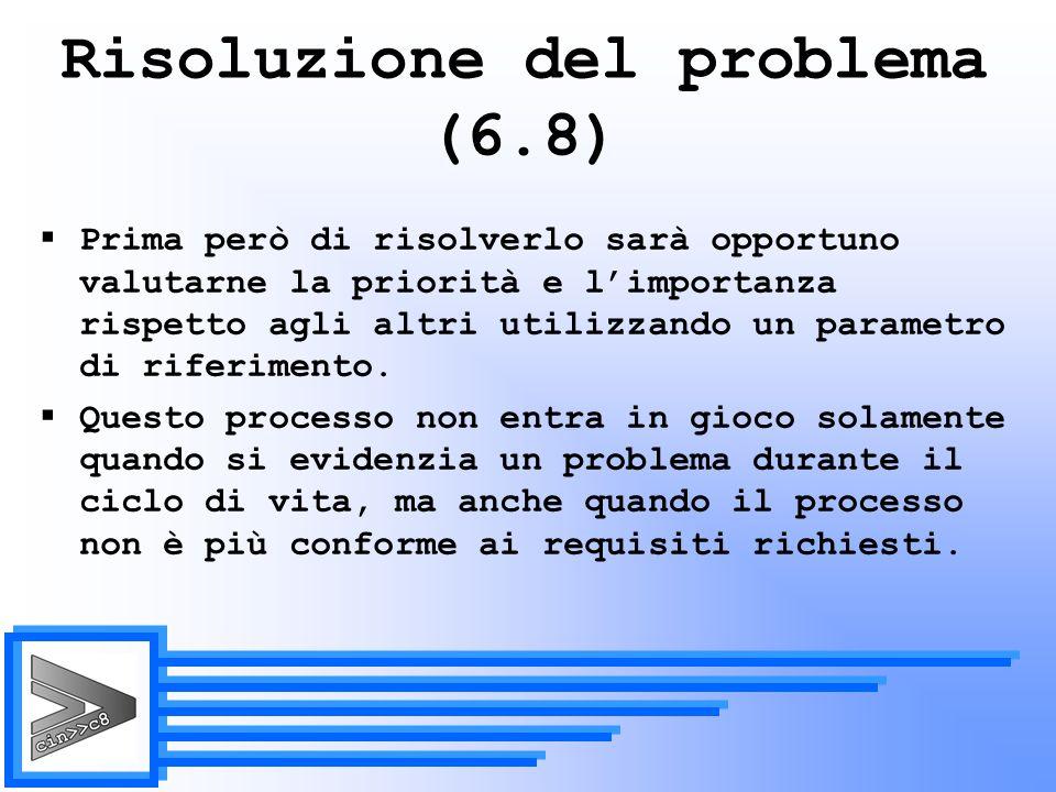 Risoluzione del problema (6.8)