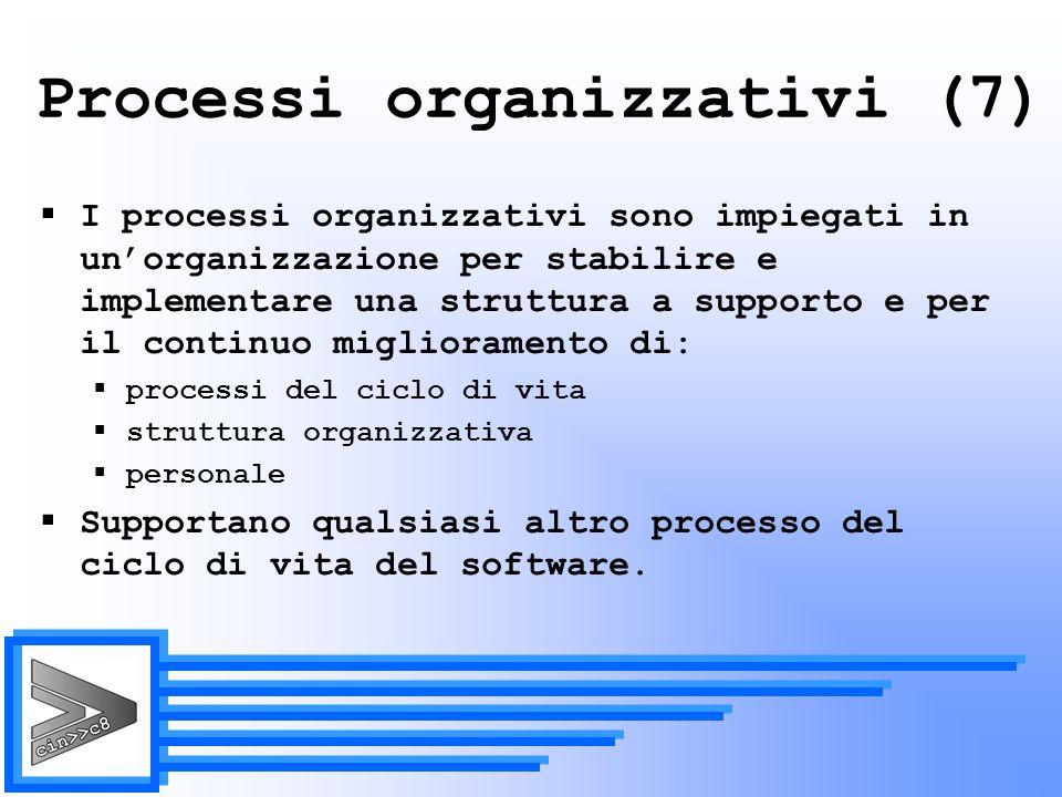 Processi organizzativi (7)