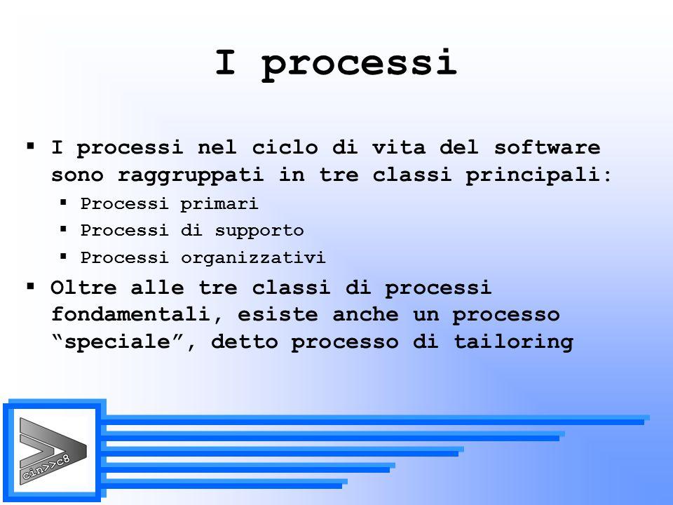 I processi I processi nel ciclo di vita del software sono raggruppati in tre classi principali: Processi primari.