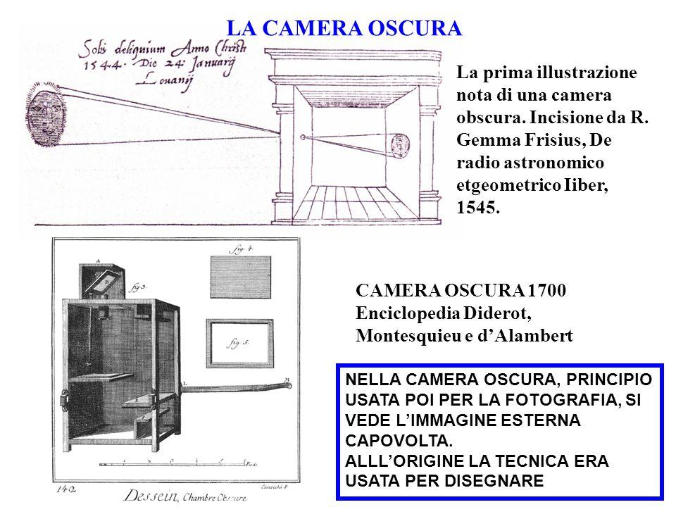 LA CAMERA OSCURA La prima illustrazione nota di una camera obscura. Incisione da R. Gemma Frisius, De radio astronomico etgeometrico Iiber, 1545.