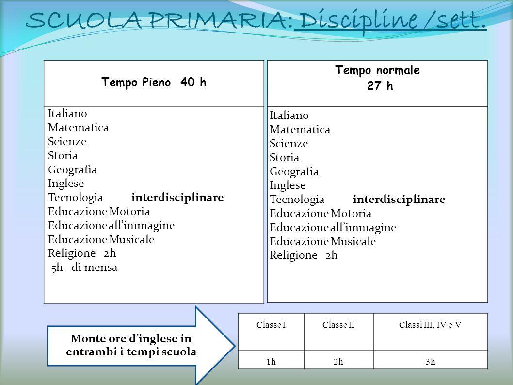 SCUOLA PRIMARIA: Discipline /sett.